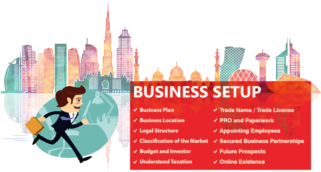 how to set up business plan
