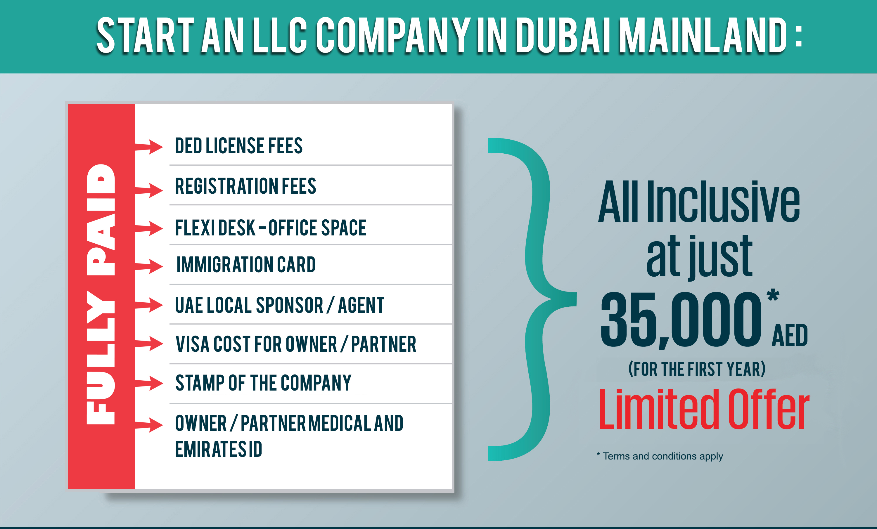 start a LLC Mainland company in Dubai