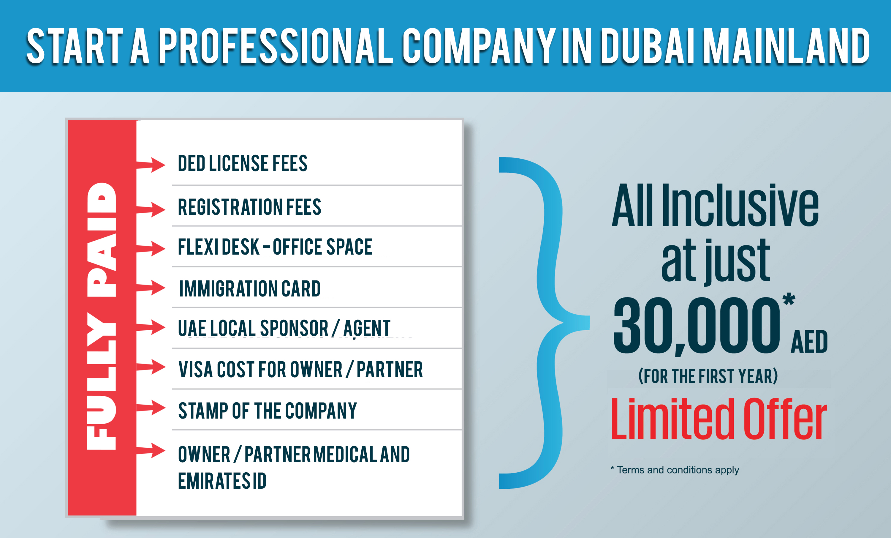 Start a professional company in dubai