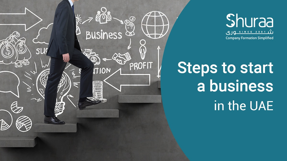 Steps to Start a Business in the UAE