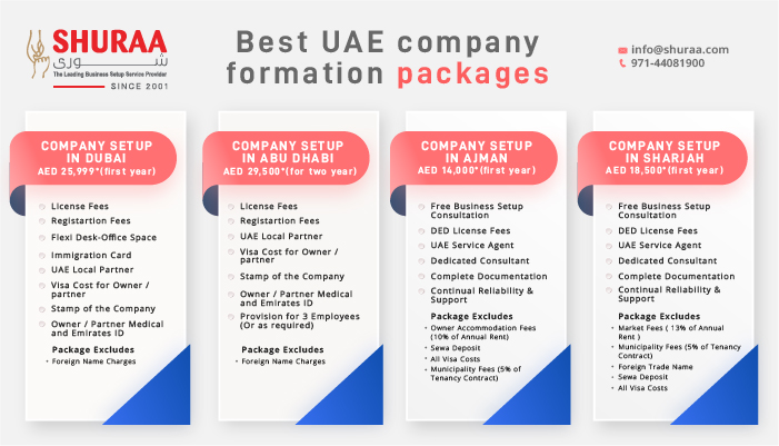 How to form a company in the UAE at a low cost?