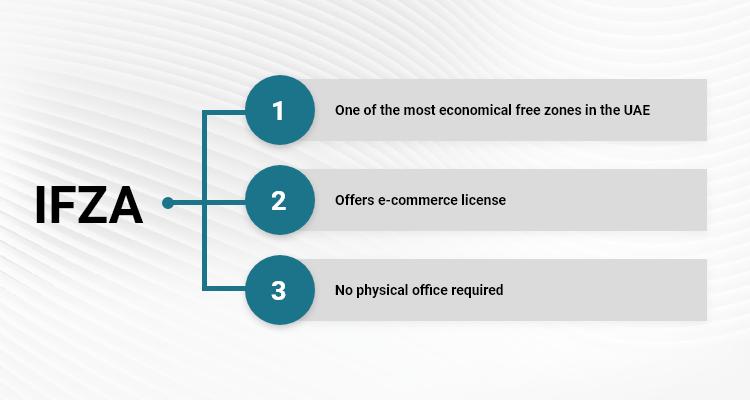 IFZA Dubai Free Zone